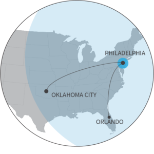 Range map for the M350 displaying the distance from Philadelphia to Oklahoma City or Orlando